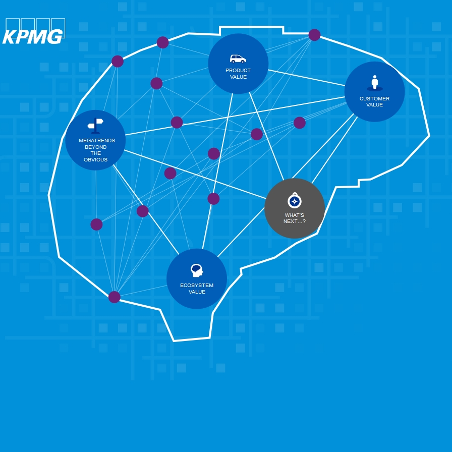 KPMG – Global Automotive Executive Survey 2018